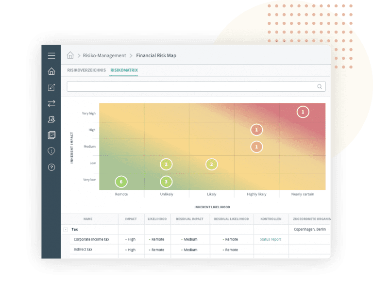 Impero Compliance Management platform